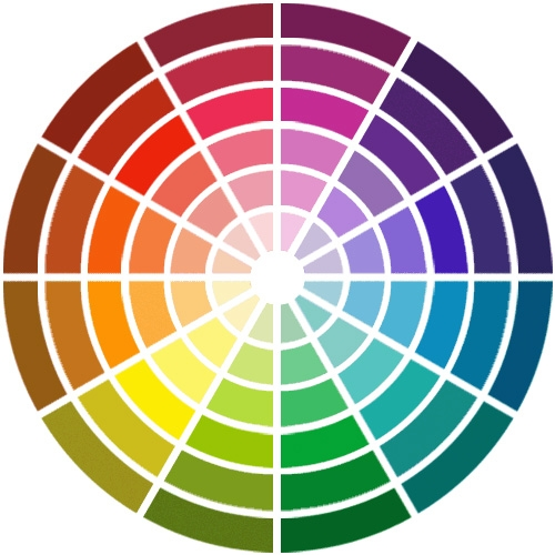 Colorimétrie : fiche récapitulative pour chaque saison - One-Mum-Show