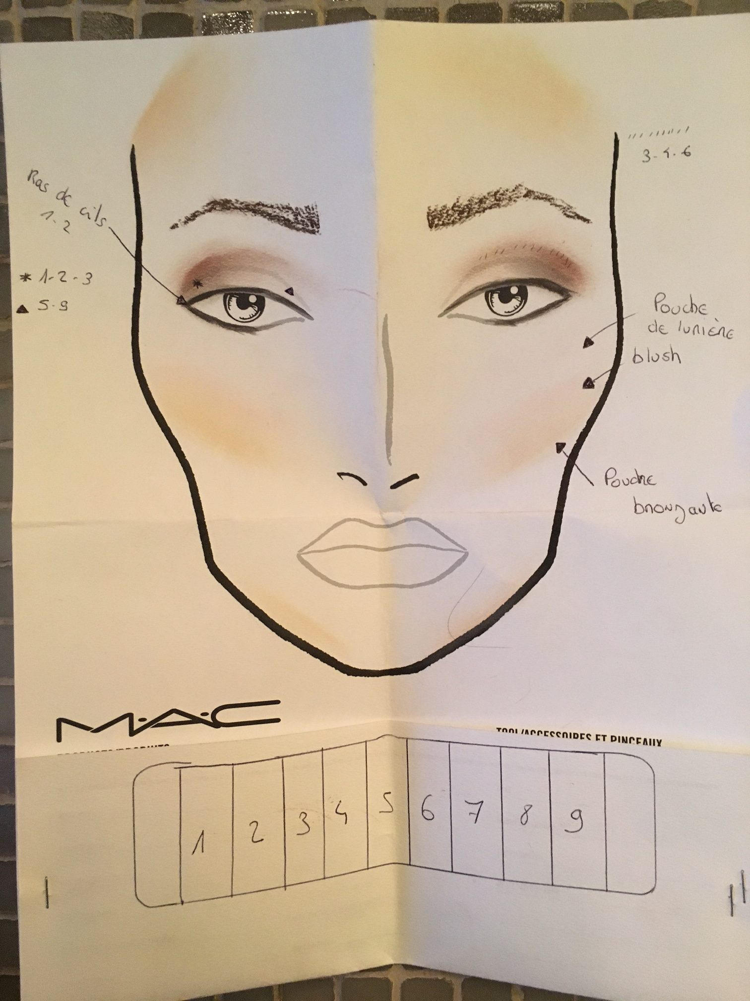 Facechart MAC Nutcracker Sweet